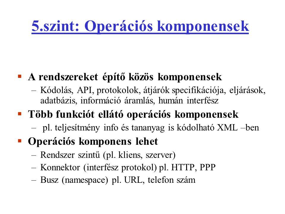 5.szint: Operációs komponensek  A rendszereket építő közös komponensek –Kódolás, API, protokolok, átjárók specifikációja, eljárások, adatbázis, infor
