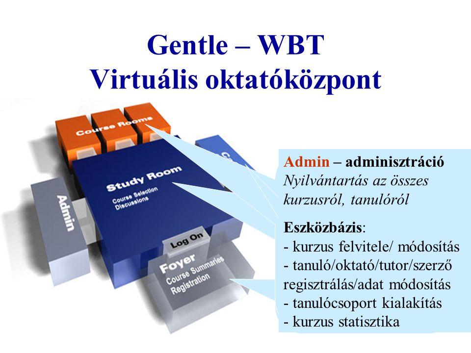 Gentle – WBT Virtuális oktatóközpont Foyer – Előcsarnok Lista a kurzusokról Regisztráció Study Room – Tanulmányi osztály egyénre szabott tanulási körn