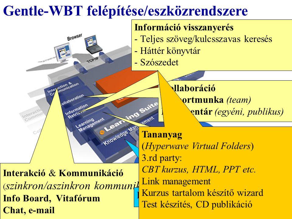 Interakció & Kommunikáció ( szinkron/aszinkron kommunikáció ) Info Board, Vitafórum Chat, e-mail Gentle-WBT felépítése/eszközrendszere Kollaboráció Cs