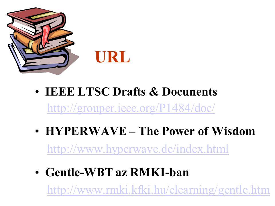 URL IEEE LTSC Drafts & Docunents http://grouper.ieee.org/P1484/doc/ HYPERWAVE – The Power of Wisdom http://www.hyperwave.de/index.html Gentle-WBT az R