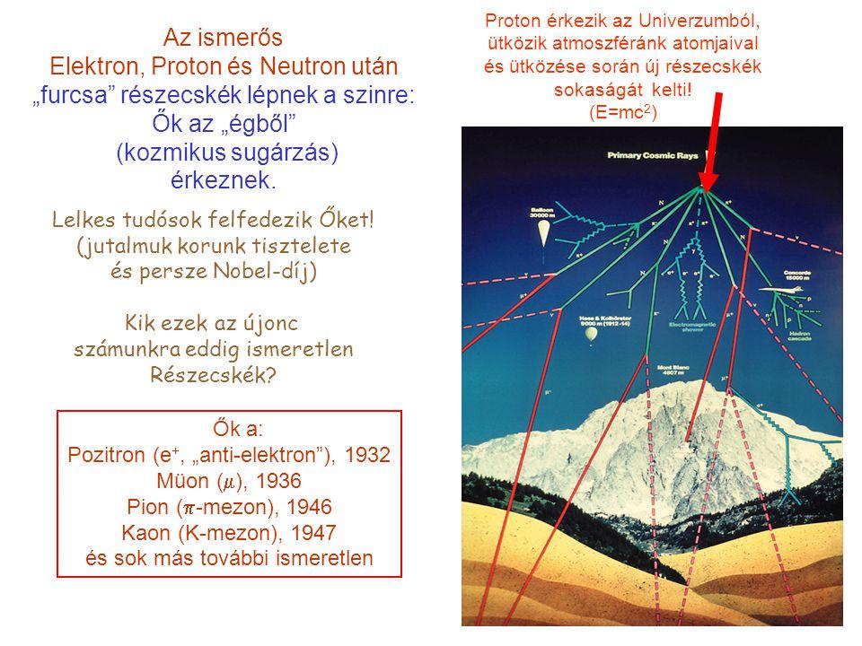 ~ 10 -10 m ~ 10 -14 m ~ 10 -15 m <10 -18 m Az atomoktól a kvarkokig. Mennyire kicsinykék is ők? Méretük sokkal kisebb mint a látható fény hulláhossza