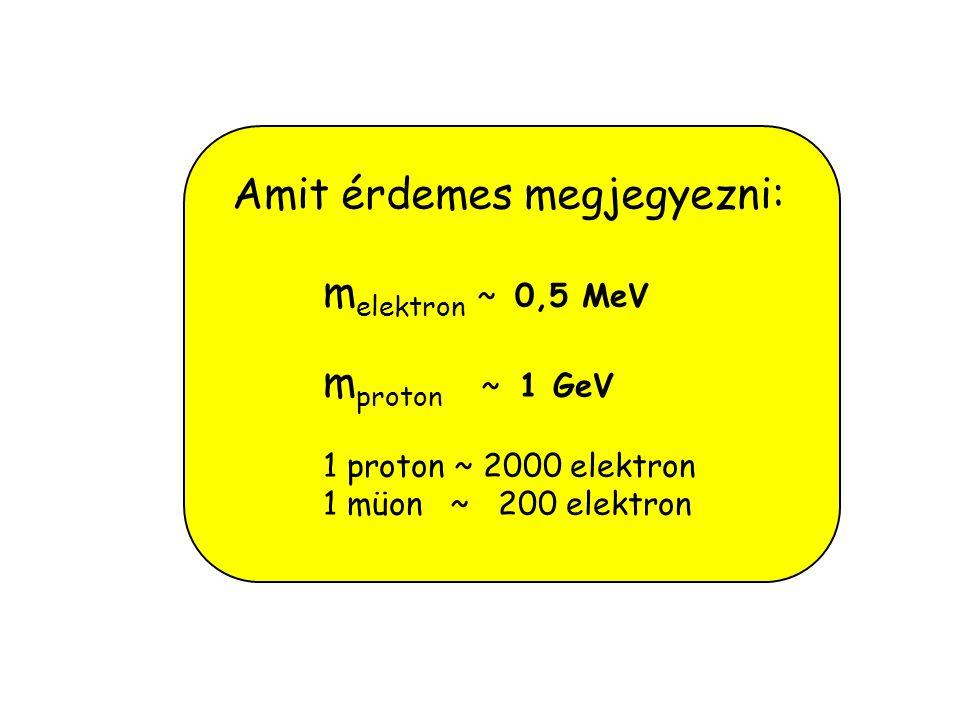 Energia: 1 elektron-Volt (eV): Az az energia melyre egy elektron 1 Volt feszültség különbség hatására szert tesz. Többszörösei:  keV =   eV ;  Me