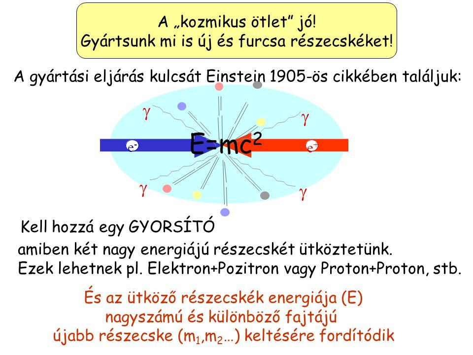 Amit érdemes megjegyezni: m elektron ~ 0,5 MeV m proton ~ 1 GeV 1 proton ~ 2000 elektron 1 müon ~ 200 elektron