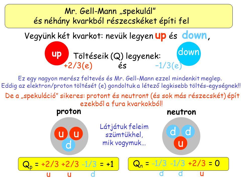 És most figyelem! Jönnek a már beígért és várva-várt kvarkok! Avagy: a proton sem oszthatatlan? up down strange ! Nobel-díj, 1969: Murray Gell-Mann