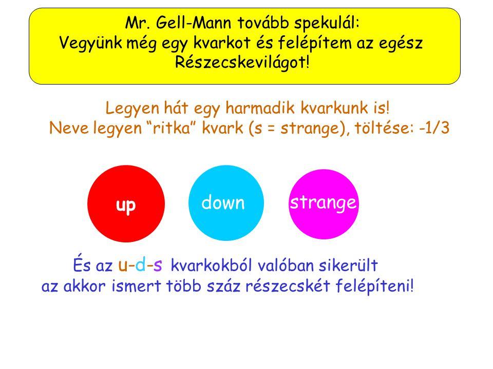"""Mr. Gell-Mann """"spekulál"""" és néhány kvarkból részecskéket építi fel Vegyünk két kvarkot: nevük legyen up és down, Töltéseik (Q) legyenek: +2/3(e) és –1"""