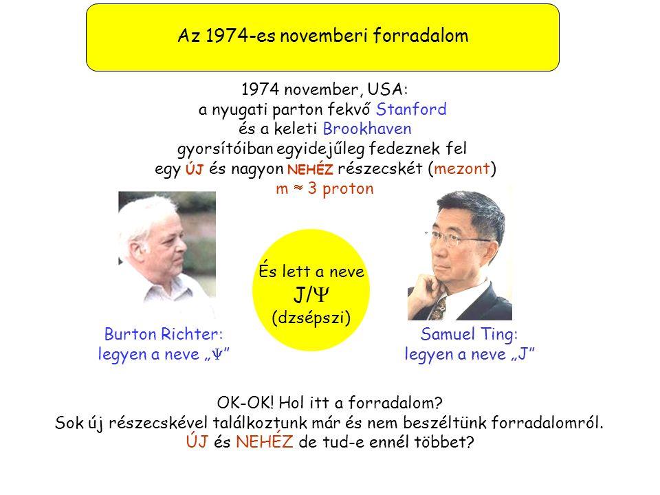 """Most néhány """"kvarkos""""-kérdés következik. Kérem válaszoljanak kórusban. 1. Mennyi az """"anti-u"""" ( ) kvark töltése? _u_u 2. Mennyi az barion töltése? _ _"""