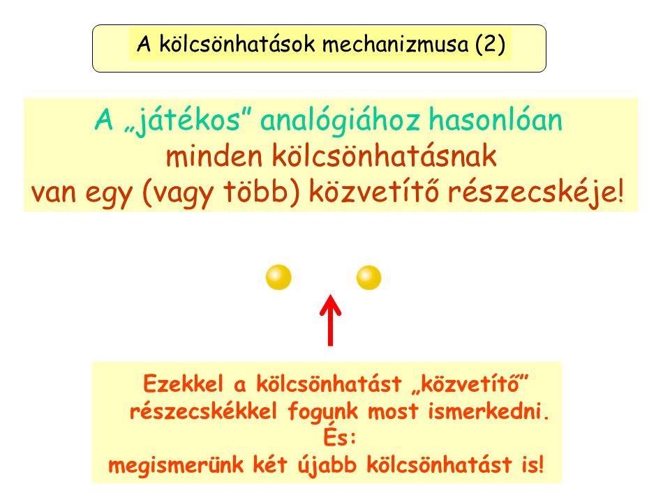 """A """"játékos analógiához hasonlóan minden kölcsönhatásnak van egy (vagy több) közvetítő részecskéje."""