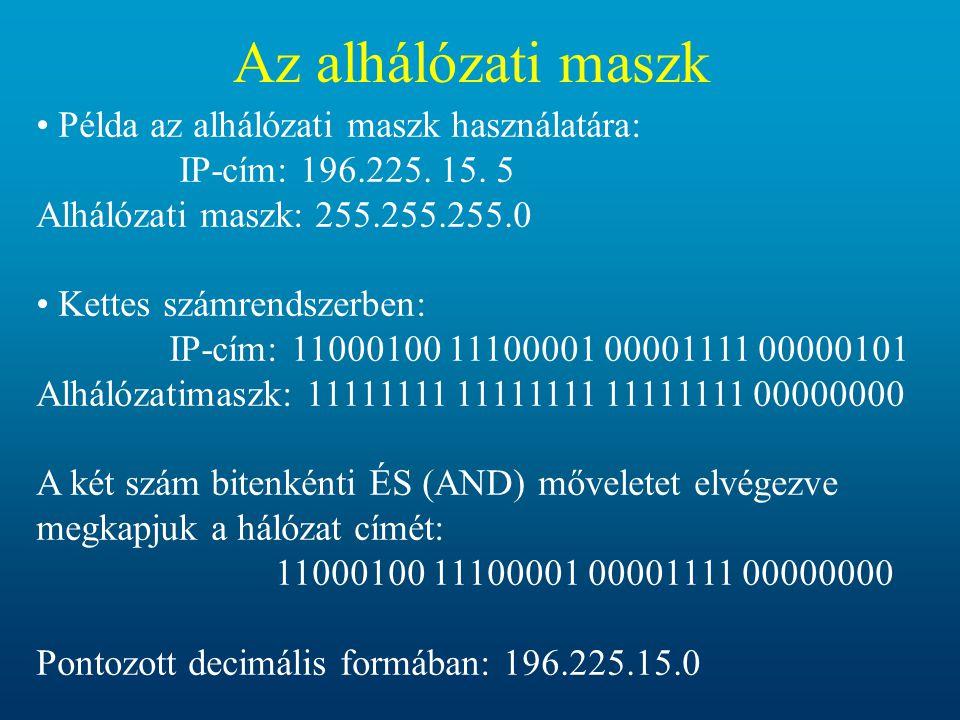 Az alhálózati maszk Példa az alhálózati maszk használatára: IP-cím: 196.225.