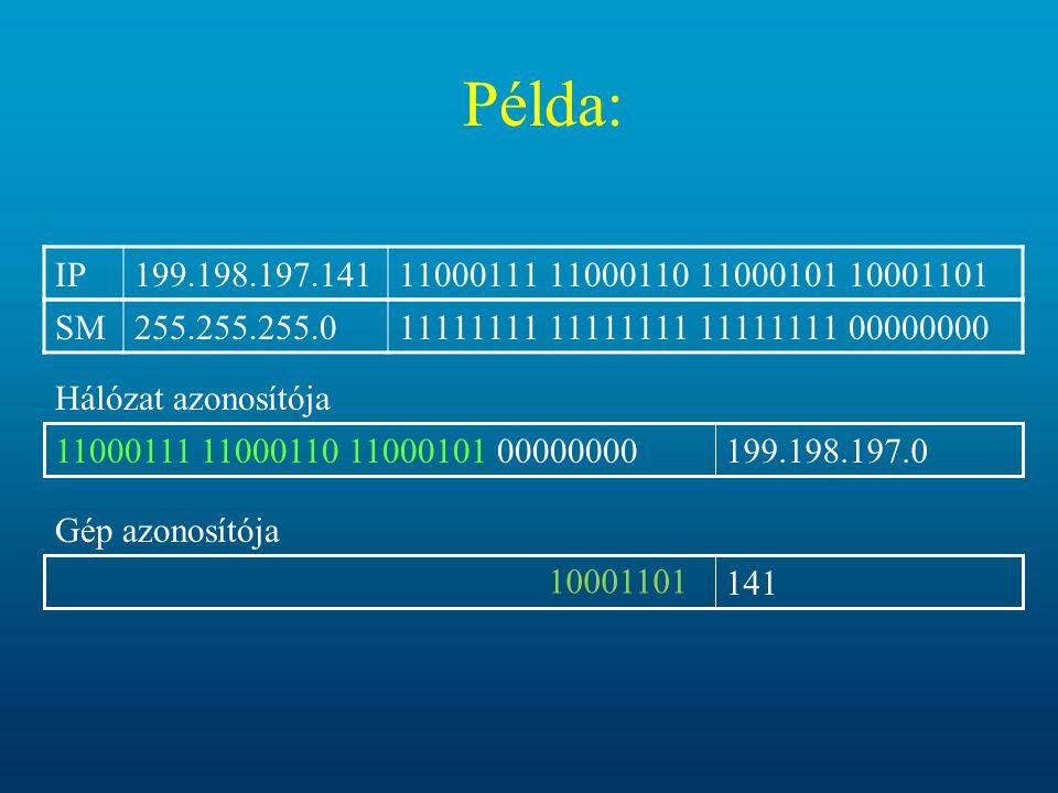Példa: IP199.198.197.14111000111 11000110 11000101 10001101 SM255.255.255.011111111 11111111 11111111 00000000 199.198.197.011000111 11000110 11000101 00000000 Hálózat azonosítója 141 Gép azonosítója 10001101