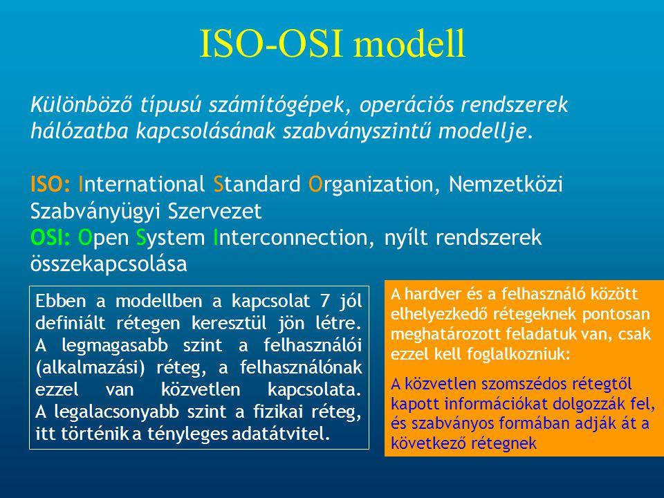 ISO-OSI modell Különböző típusú számítógépek, operációs rendszerek hálózatba kapcsolásának szabványszintű modellje. ISO: International Standard Organi