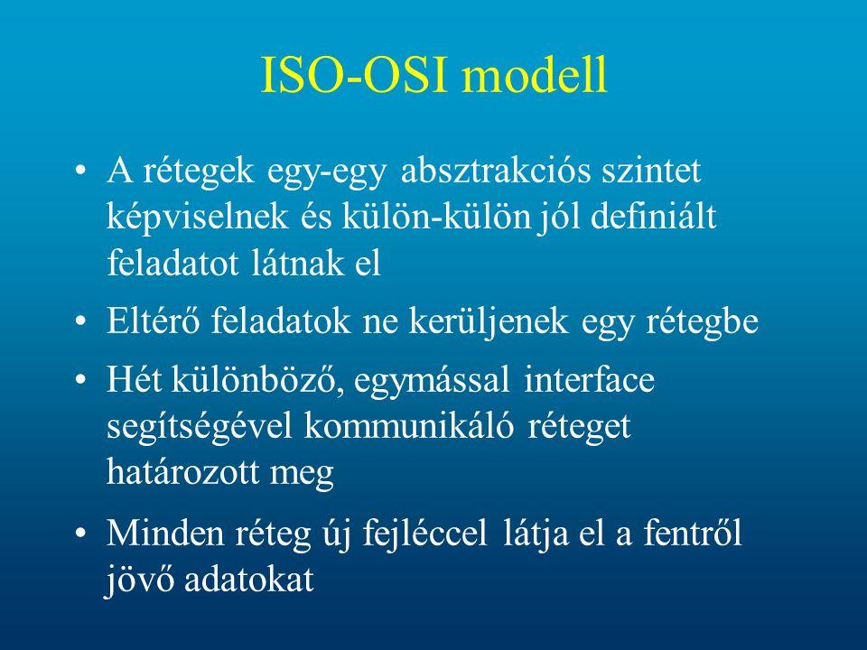 ISO-OSI modell A rétegek egy-egy absztrakciós szintet képviselnek és külön-külön jól definiált feladatot látnak el Eltérő feladatok ne kerüljenek egy