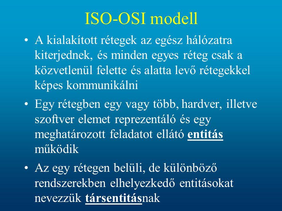 ISO-OSI modell A kialakított rétegek az egész hálózatra kiterjednek, és minden egyes réteg csak a közvetlenül felette és alatta levő rétegekkel képes