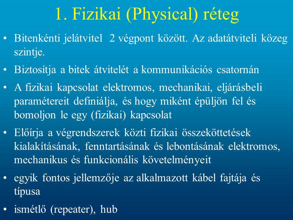 1. Fizikai (Physical) réteg Bitenkénti jelátvitel 2 végpont között. Az adatátviteli közeg szintje. Biztosítja a bitek átvitelét a kommunikációs csator