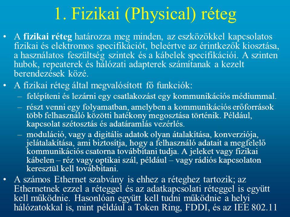 1. Fizikai (Physical) réteg A fizikai réteg határozza meg minden, az eszközökkel kapcsolatos fizikai és elektromos specifikációt, beleértve az érintke