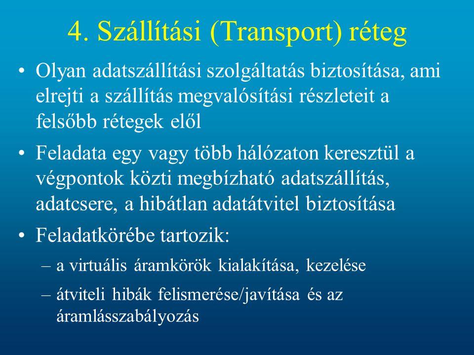 4. Szállítási (Transport) réteg Olyan adatszállítási szolgáltatás biztosítása, ami elrejti a szállítás megvalósítási részleteit a felsőbb rétegek elől
