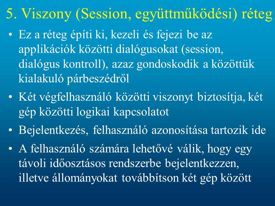 5. Viszony (Session, együttműködési) réteg Ez a réteg építi ki, kezeli és fejezi be az applikációk közötti dialógusokat (session, dialógus kontroll),