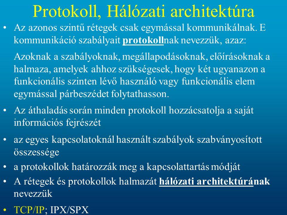Protokoll, Hálózati architektúra Az azonos szintű rétegek csak egymással kommunikálnak. E kommunikáció szabályait protokollnak nevezzük, azaz: Azoknak