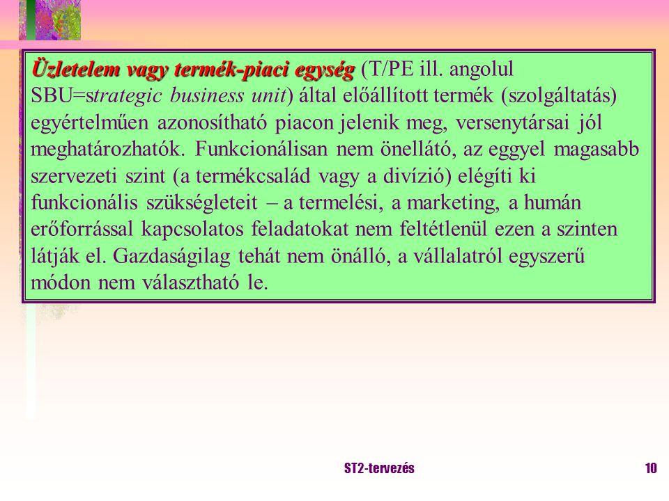 ST2-tervezés9 Üzletág Üzletág: a stratégiai tervezés nagyobb, aggregált egysége.