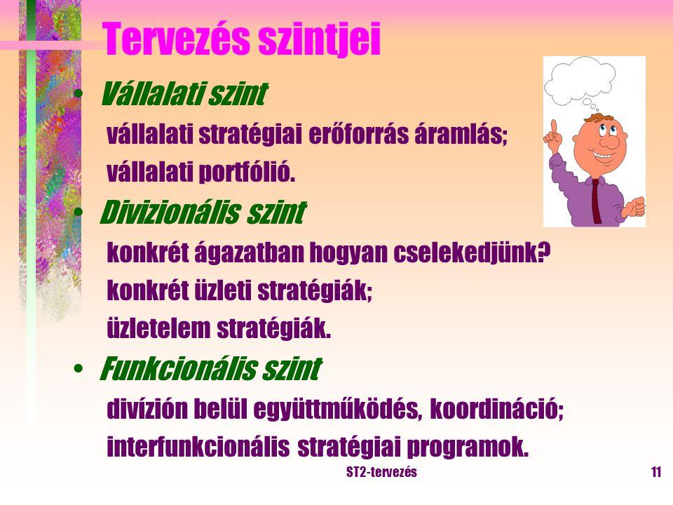 ST2-tervezés10 Üzletelem vagy termék-piaci egység Üzletelem vagy termék-piaci egység (T/PE ill.