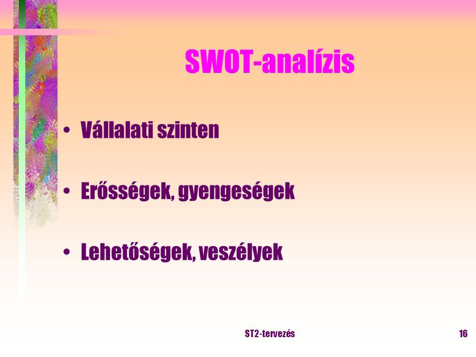 ST2-tervezés15 A stratégia alkotás Külső környezet elemzése  makro-és mikrokörnyezet  BCG-mátrix, GE-McKinsey modell, életciklus elmélet Belső erőforrások és képességek  vállalati erőforrások  szervezeti struktúra- és kultúra SWOT analízis