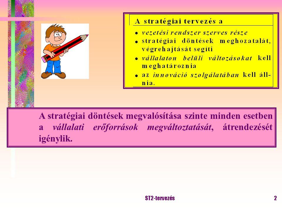 ST2-tervezés1 Stratégiai tervezés
