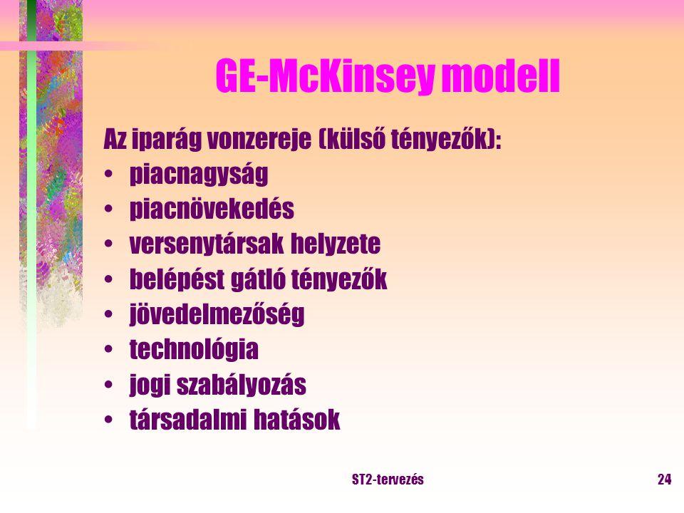 ST2-tervezés23 GE-McKinsey modell Versenyképesség (belső tényezők): piacrészesedés fejlesztés ráfordítás pénzügyi erőforrások minőség image vezetés rátermettsége