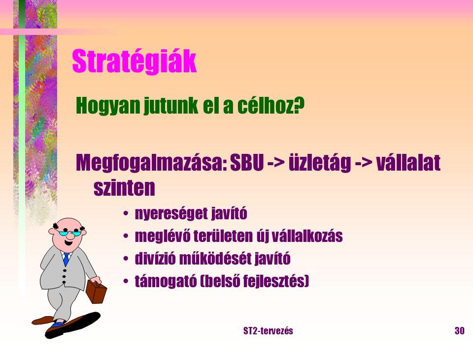 ST2-tervezés29