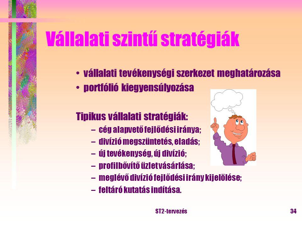 ST2-tervezés33 Porter: Stratégiai versenytényezők