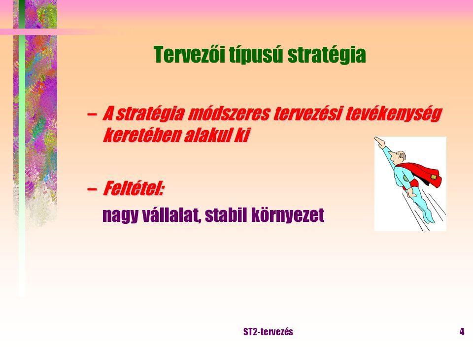 ST2-tervezés3 A stratégiai tervezés célja Eszköz a vezetés kezében a szervezeti célok eléréséhez A piaci pozíció növelésének vagy megtartásának hosszú távra szóló terve Cselekvési terv a piaci szereplők megnyerésére