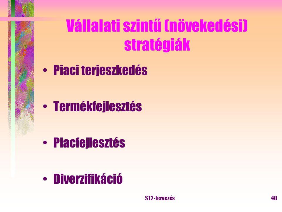 ST2-tervezés39 Reagáló stratégia Stratégiai kudarcvállalatok jellemzője