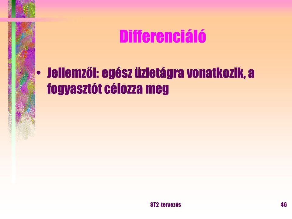 ST2-tervezés45 Üzletági versenystratégiák Differenciáló Költségdiktáló Összpontosító