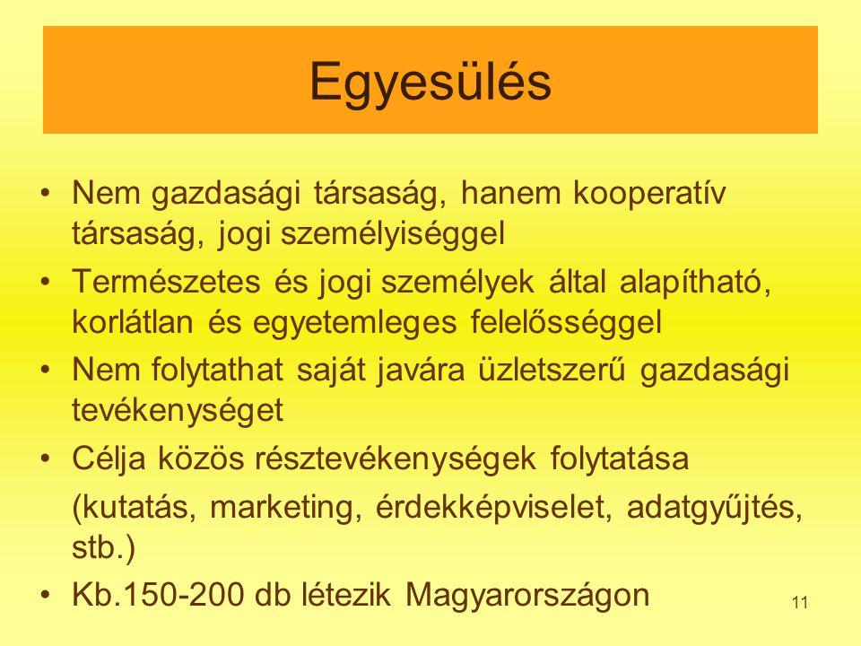 11 Egyesülés Nem gazdasági társaság, hanem kooperatív társaság, jogi személyiséggel Természetes és jogi személyek által alapítható, korlátlan és egyetemleges felelősséggel Nem folytathat saját javára üzletszerű gazdasági tevékenységet Célja közös résztevékenységek folytatása (kutatás, marketing, érdekképviselet, adatgyűjtés, stb.) Kb.150-200 db létezik Magyarországon