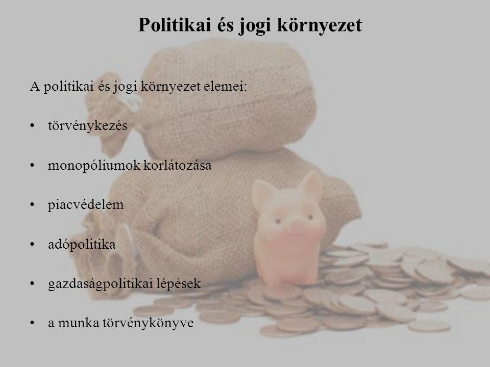 Politikai és jogi környezet A politikai és jogi környezet elemei: törvénykezés monopóliumok korlátozása piacvédelem adópolitika gazdaságpolitikai lépé