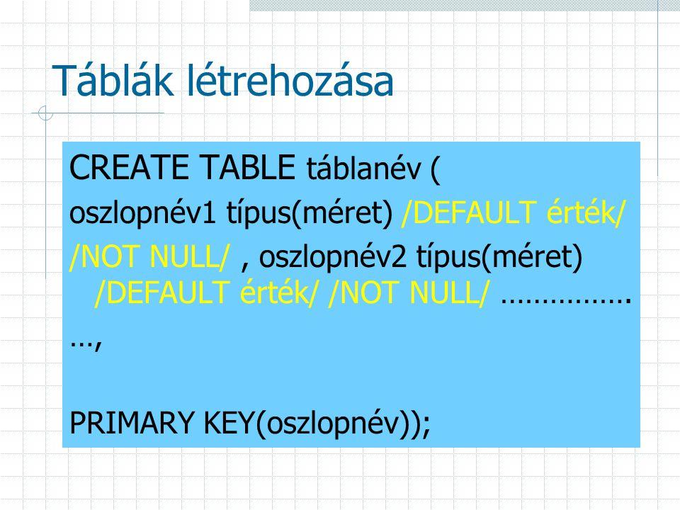 Táblák létrehozása CREATE TABLE táblanév ( oszlopnév1 típus(méret) /DEFAULT érték/ /NOT NULL/, oszlopnév2 típus(méret) /DEFAULT érték/ /NOT NULL/ …………
