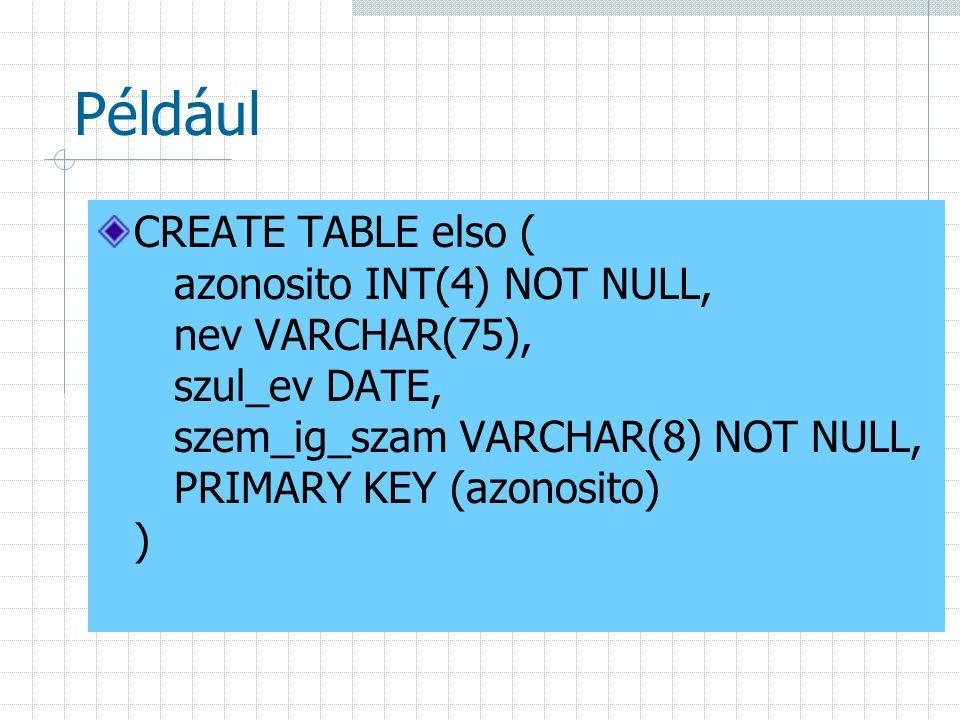 Például CREATE TABLE elso ( azonosito INT(4) NOT NULL, nev VARCHAR(75), szul_ev DATE, szem_ig_szam VARCHAR(8) NOT NULL, PRIMARY KEY (azonosito) )