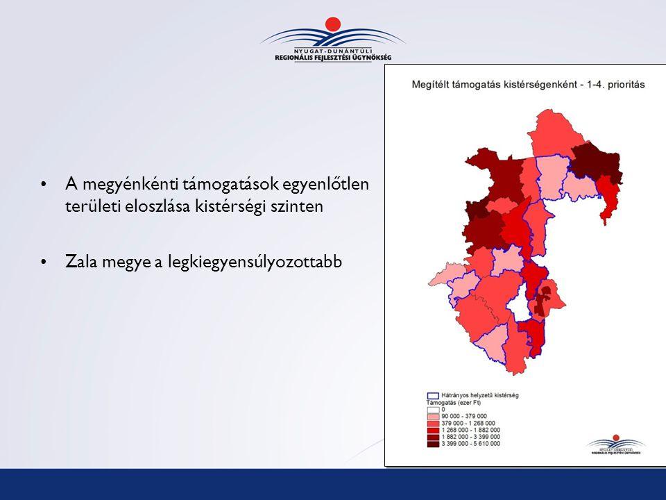 A megyénkénti támogatások egyenlőtlen területi eloszlása kistérségi szinten Zala megye a legkiegyensúlyozottabb