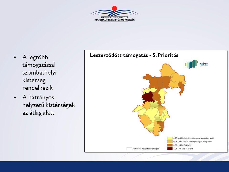 A legtöbb támogatással szombathelyi kistérség rendelkezik A hátrányos helyzetű kistérségek az átlag alatt Leszerződött támogatás - 5.