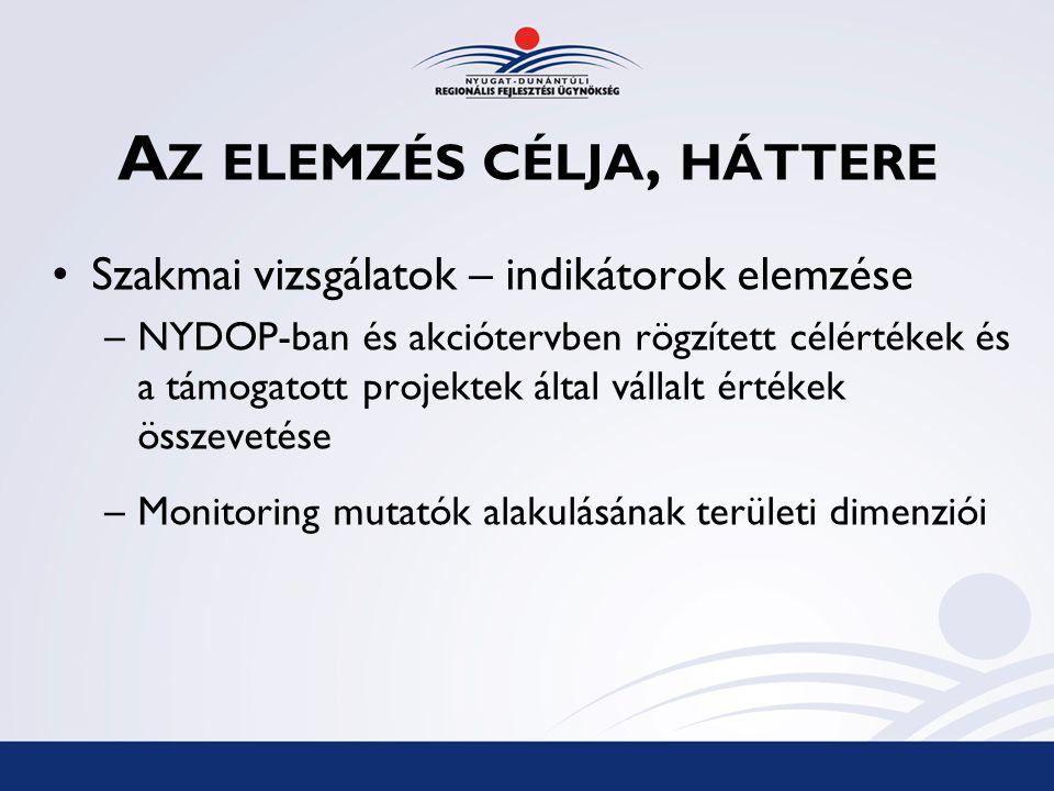 A Z ELEMZÉS CÉLJA, HÁTTERE Szakmai vizsgálatok – indikátorok elemzése –NYDOP-ban és akciótervben rögzített célértékek és a támogatott projektek által vállalt értékek összevetése –Monitoring mutatók alakulásának területi dimenziói