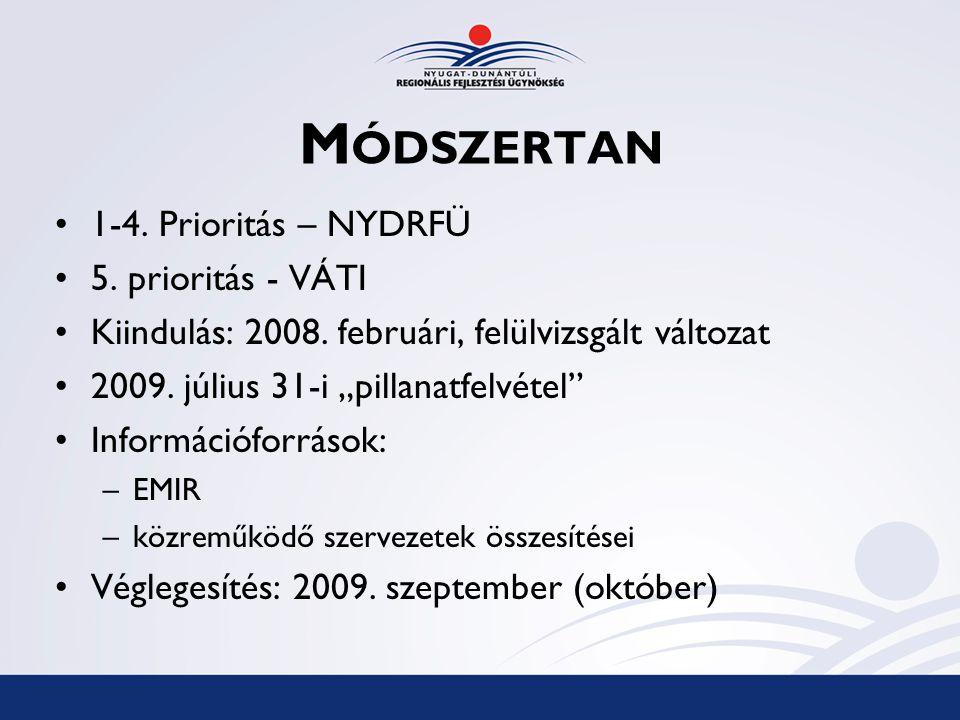 M ÓDSZERTAN 1-4. Prioritás – NYDRFÜ 5. prioritás - VÁTI Kiindulás: 2008.