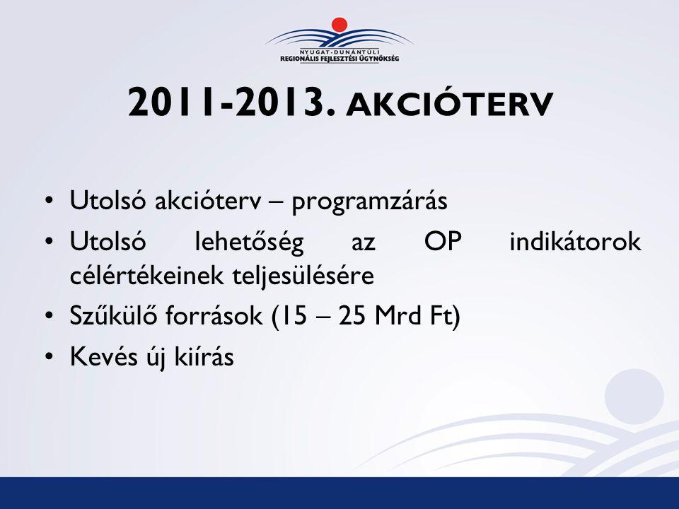 2011-2013.