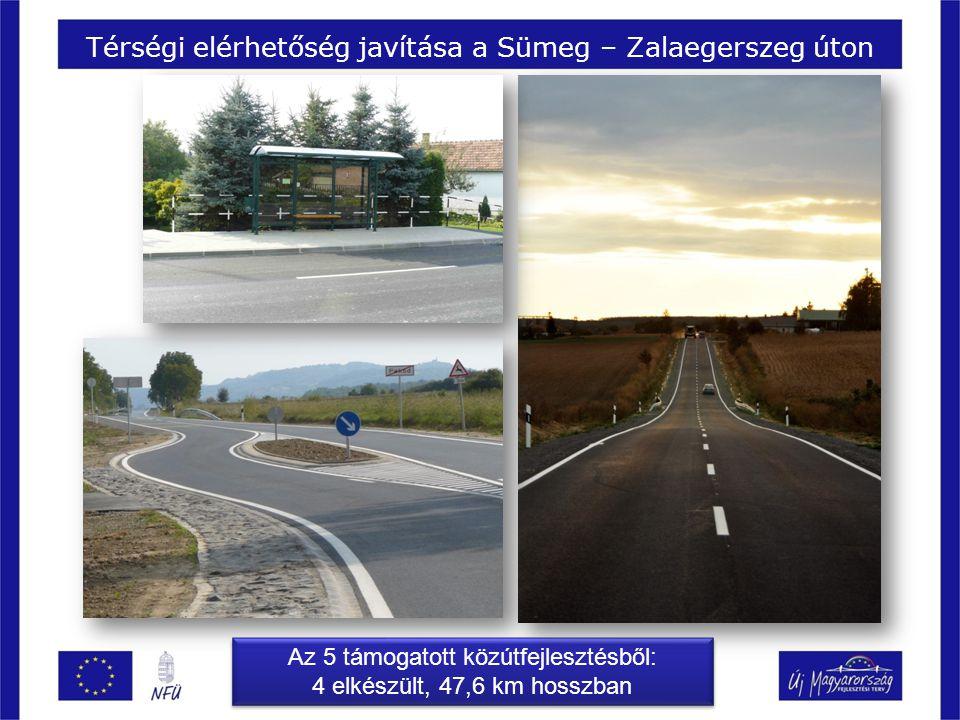 Térségi elérhetőség javítása a Sümeg – Zalaegerszeg úton Az 5 támogatott közútfejlesztésből: 4 elkészült, 47,6 km hosszban Az 5 támogatott közútfejles