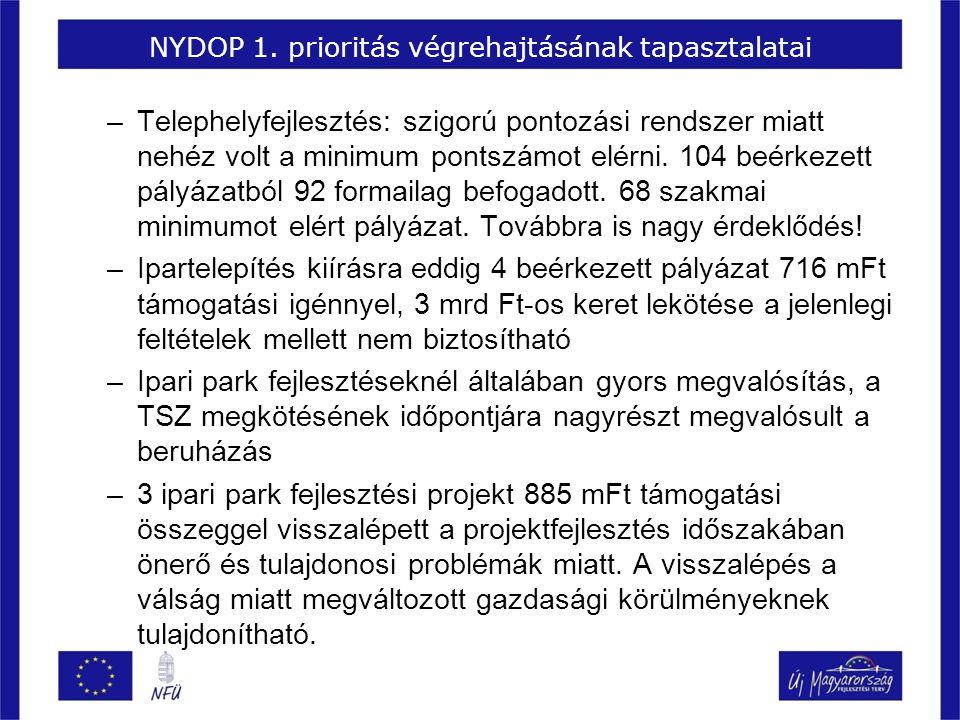 NYDOP 1. prioritás végrehajtásának tapasztalatai –Telephelyfejlesztés: szigorú pontozási rendszer miatt nehéz volt a minimum pontszámot elérni. 104 be