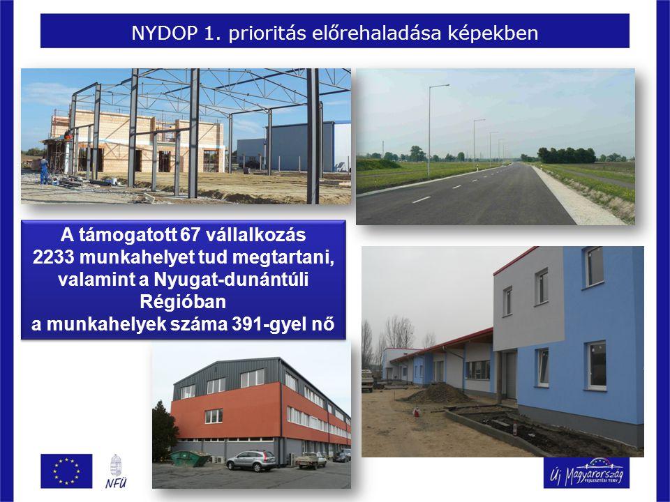 NYDOP 1. prioritás előrehaladása képekben A támogatott 67 vállalkozás 2233 munkahelyet tud megtartani, valamint a Nyugat-dunántúli Régióban a munkahel