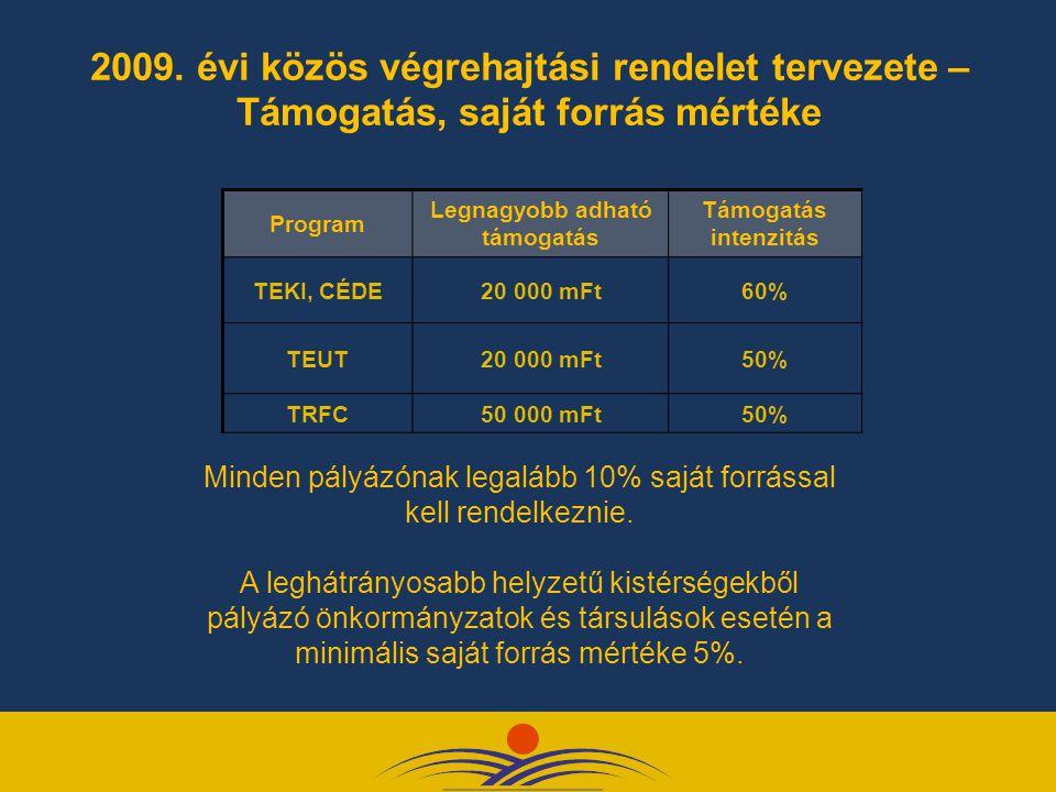 2009. évi közös végrehajtási rendelet tervezete – Támogatás, saját forrás mértéke Program Legnagyobb adható támogatás Támogatás intenzitás TEKI, CÉDE2