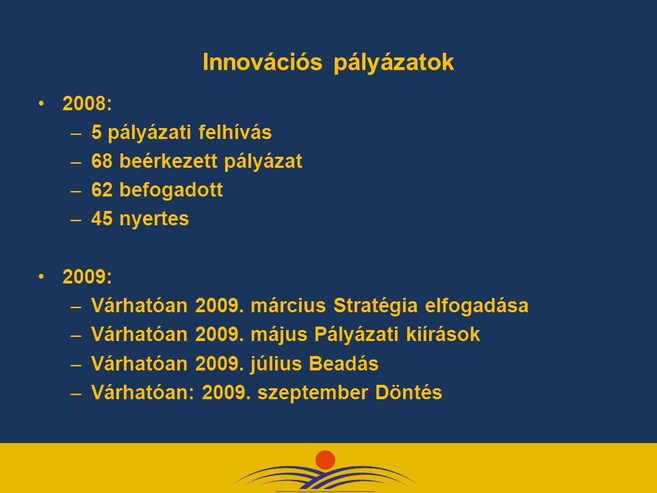 Innovációs pályázatok 2008: –5 pályázati felhívás –68 beérkezett pályázat –62 befogadott –45 nyertes 2009: –Várhatóan 2009.