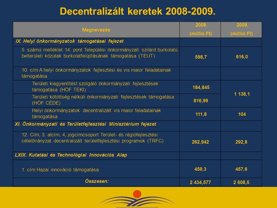 Decentralizált keretek 2008-2009. Megnevezés 2008. (millió Ft) 2009. (millió Ft) IX. Helyi önkormányzatok támogatásai fejezet 5. számú melléklet 14. p
