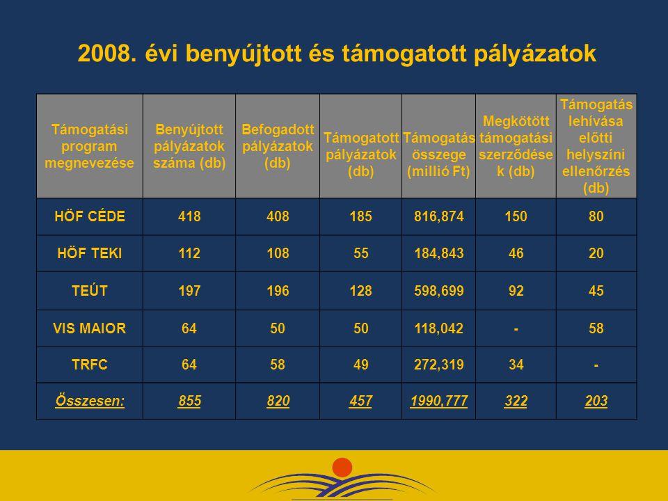 2009.évi közös végrehajtási rendelet tervezete - Ütemezés Rendeletalkotás folyamata: –2009.