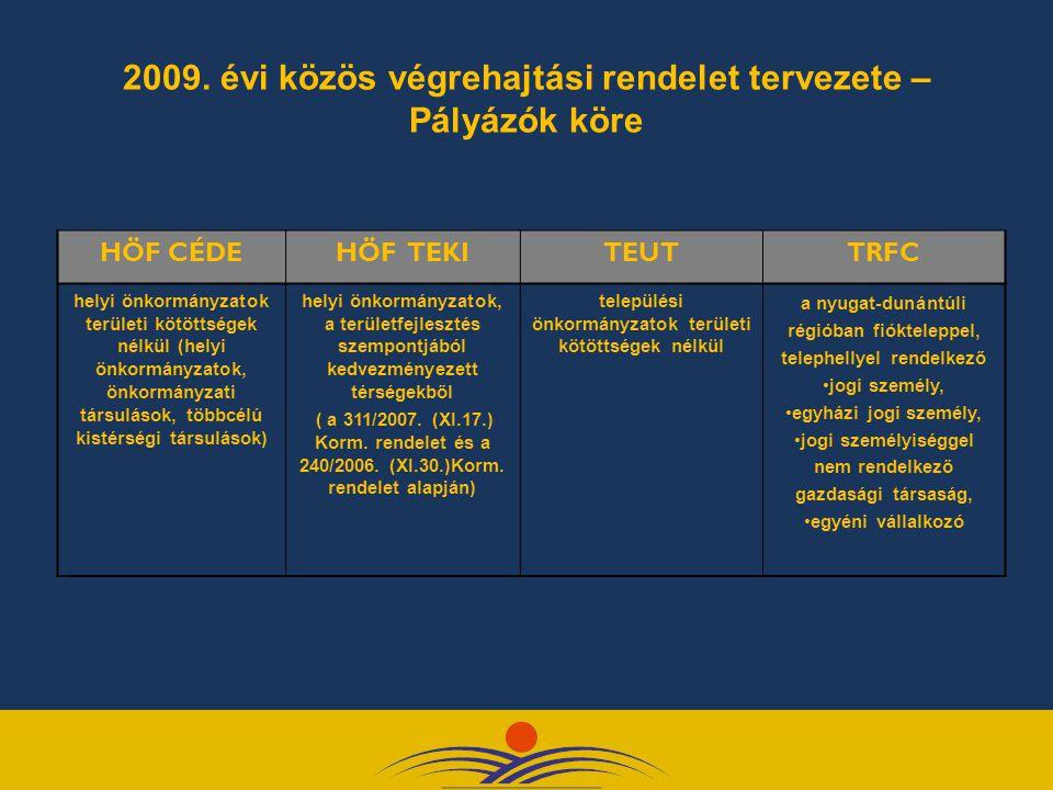 2009. évi közös végrehajtási rendelet tervezete – Pályázók köre HÖF CÉDEHÖF TEKITEUTTRFC helyi önkormányzatok területi kötöttségek nélkül (helyi önkor