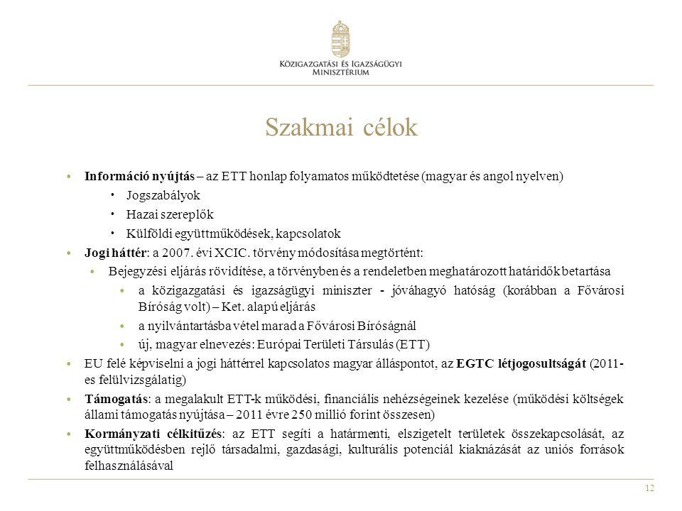 12 Szakmai célok Információ nyújtás – az ETT honlap folyamatos működtetése (magyar és angol nyelven)  Jogszabályok  Hazai szereplők  Külföldi együttműködések, kapcsolatok Jogi háttér: a 2007.
