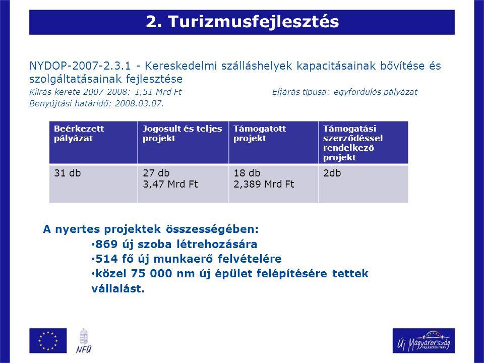 2. Turizmusfejlesztés NYDOP-2007-2.3.1 - Kereskedelmi szálláshelyek kapacitásainak bővítése és szolgáltatásainak fejlesztése Kiírás kerete 2007-2008: